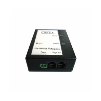 Plasmatronics ethernet adapter