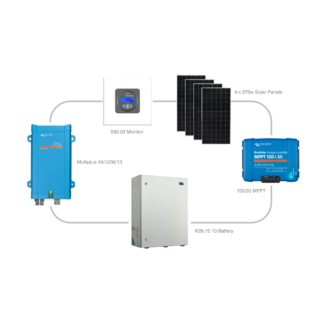 Off-Grid Packages